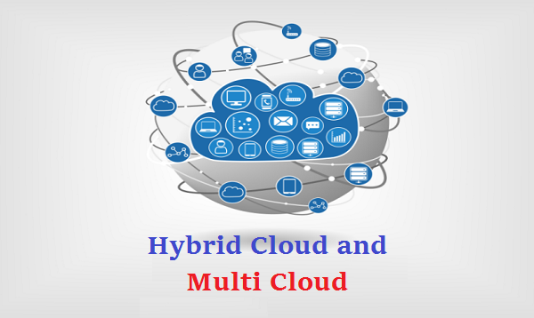 Hybrid Cloud and Multi Cloud