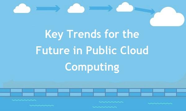 Future in Public Cloud Computing